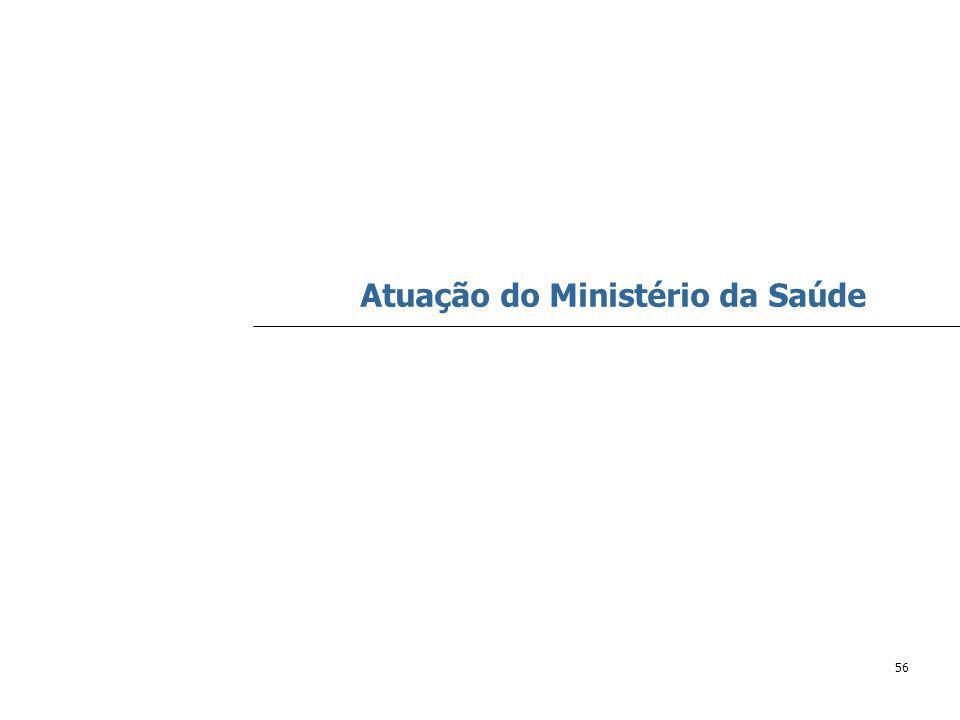 56 Atuação do Ministério da Saúde