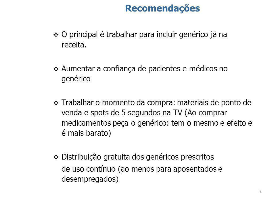 7 Recomendações O principal é trabalhar para incluir genérico já na receita.