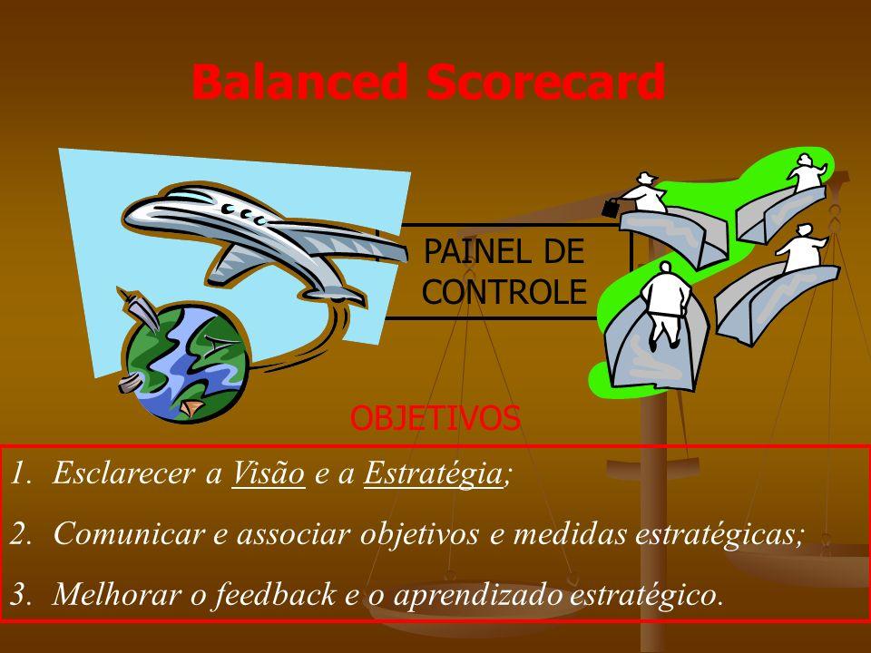 Balanced Scorecard PAINEL DE CONTROLE 1.Esclarecer a Visão e a Estratégia; 2.Comunicar e associar objetivos e medidas estratégicas; 3.Melhorar o feedback e o aprendizado estratégico.