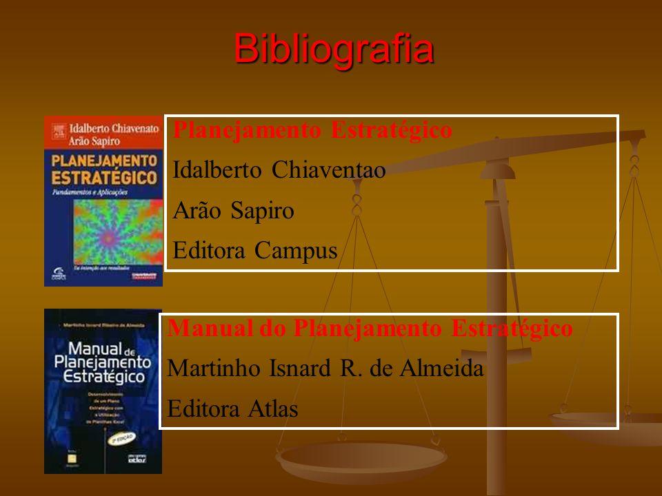 Planejamento Estratégico Idalberto Chiaventao Arão Sapiro Editora Campus Manual do Planejamento Estratégico Martinho Isnard R.