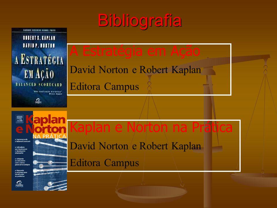 Bibliografia A Estratégia em Ação David Norton e Robert Kaplan Editora Campus Kaplan e Norton na Prática David Norton e Robert Kaplan Editora Campus
