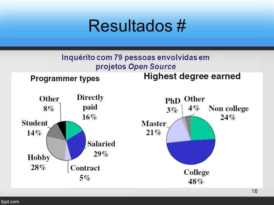 Resultados # Inquérito com 79 pessoas envolvidas em projetos Open Source 16