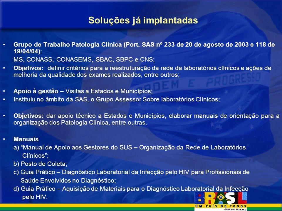 Soluções já implantadas Grupo de Trabalho Patologia Clínica (Port. SAS nº 233 de 20 de agosto de 2003 e 118 de 19/04/04): MS, CONASS, CONASEMS, SBAC,