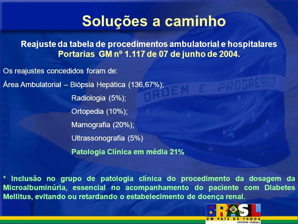Soluções a caminho Reajuste da tabela de procedimentos ambulatorial e hospitalares Portarias GM nº 1.117 de 07 de junho de 2004. Os reajustes concedid
