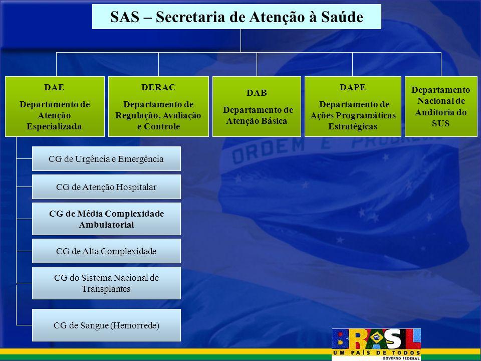SAS – Secretaria de Atenção à Saúde DAB Departamento de Atenção Básica DAE Departamento de Atenção Especializada DAPE Departamento de Ações Programáti