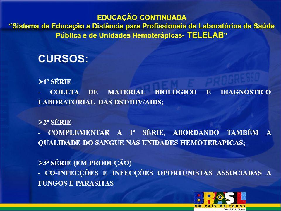 EDUCAÇÃO CONTINUADA Sistema de Educação a Distância para Profissionais de Laboratórios de Saúde Pública e de Unidades Hemoterápicas- TELELAB CURSOS: 1
