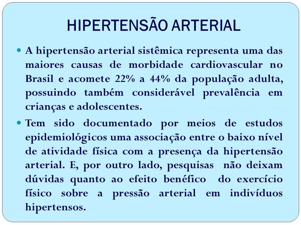 HIPERTENSÃO ARTERIAL A hipertensão arterial sistêmica representa uma das maiores causas de morbidade cardiovascular no Brasil e acomete 22% a 44% da população adulta, possuindo também considerável prevalência em crianças e adolescentes.