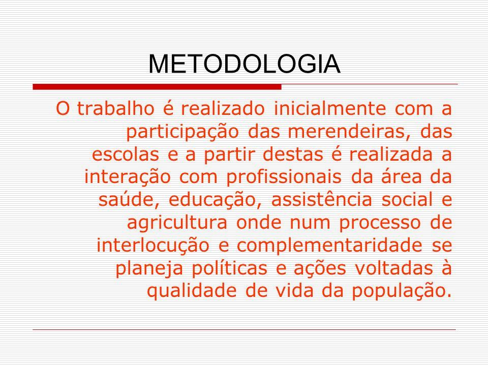 METODOLOGIA O trabalho é realizado inicialmente com a participação das merendeiras, das escolas e a partir destas é realizada a interação com profissi