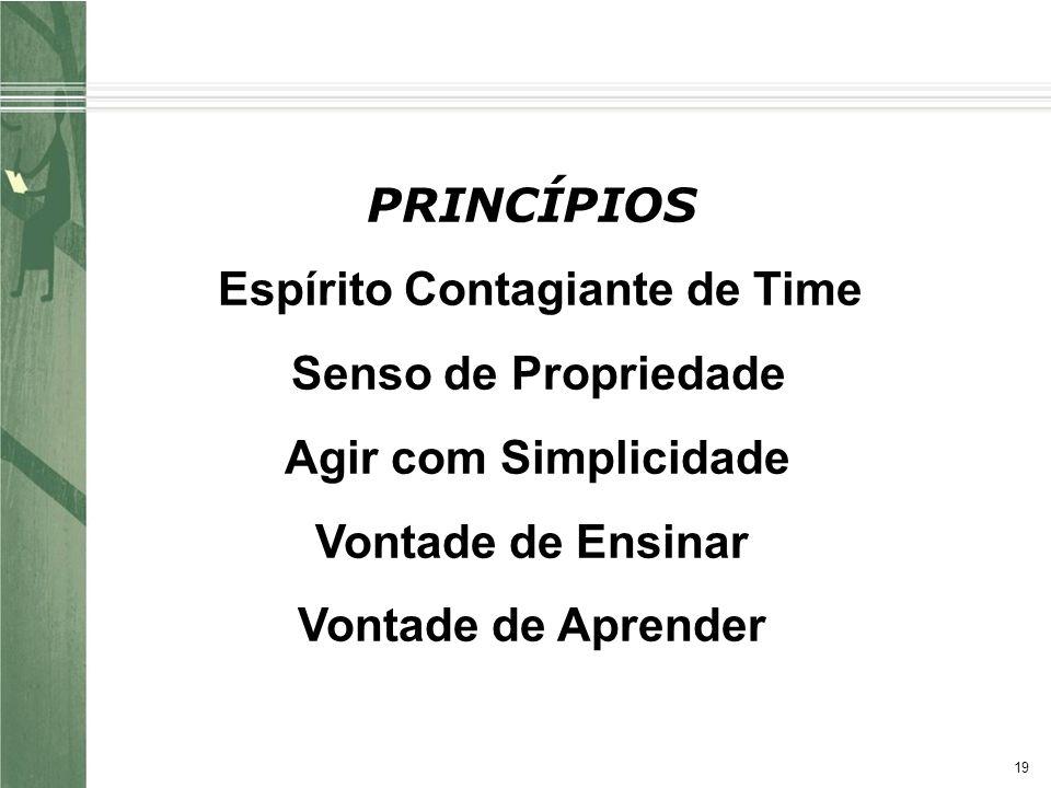 19 PRINCÍPIOS Espírito Contagiante de Time Senso de Propriedade Agir com Simplicidade Vontade de Ensinar Vontade de Aprender