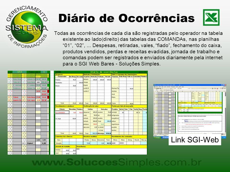 Diário de Ocorrências Todas as ocorrências de cada dia são registradas pelo operador na tabela existente ao lado(direito) das tabelas das COMANDAs, nas planilhas 01, 02,...