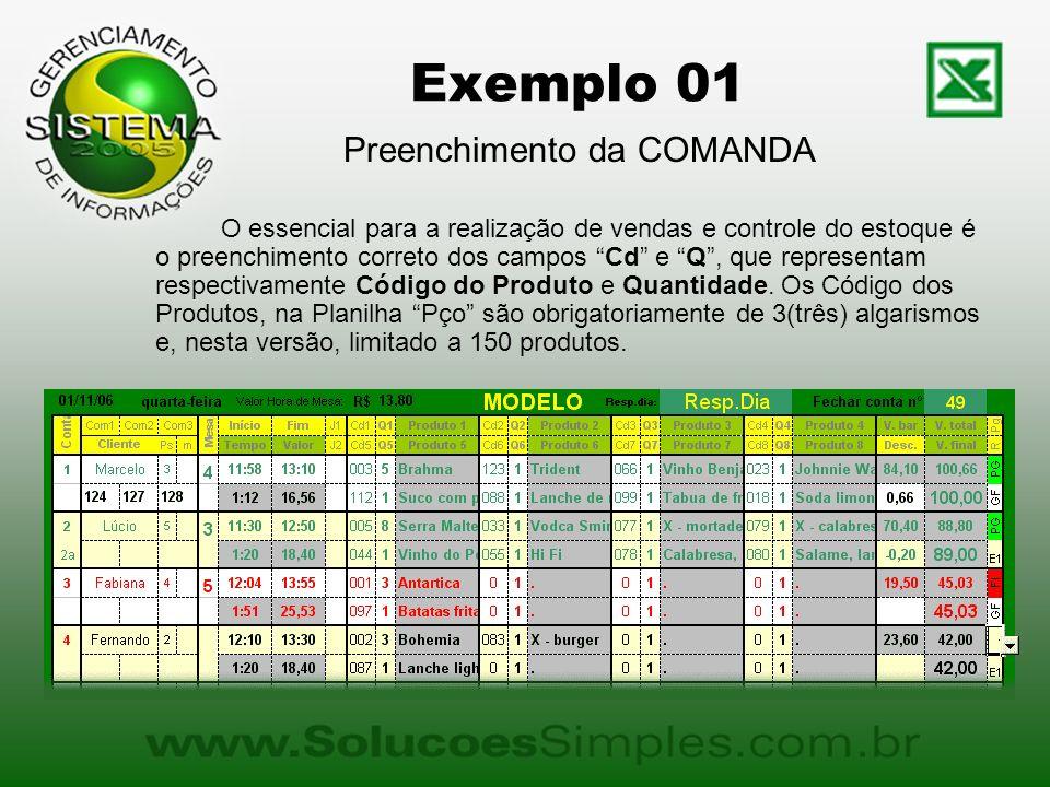 Exemplo 01 O essencial para a realização de vendas e controle do estoque é o preenchimento correto dos campos Cd e Q, que representam respectivamente Código do Produto e Quantidade.