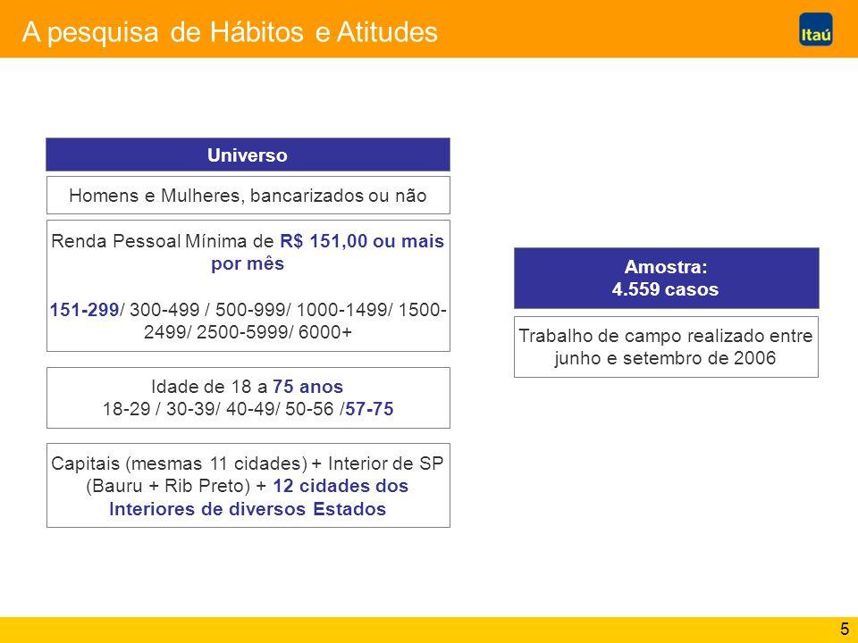 5 A pesquisa de Hábitos e Atitudes Capitais (mesmas 11 cidades) + Interior de SP (Bauru + Rib Preto) + 12 cidades dos Interiores de diversos Estados U