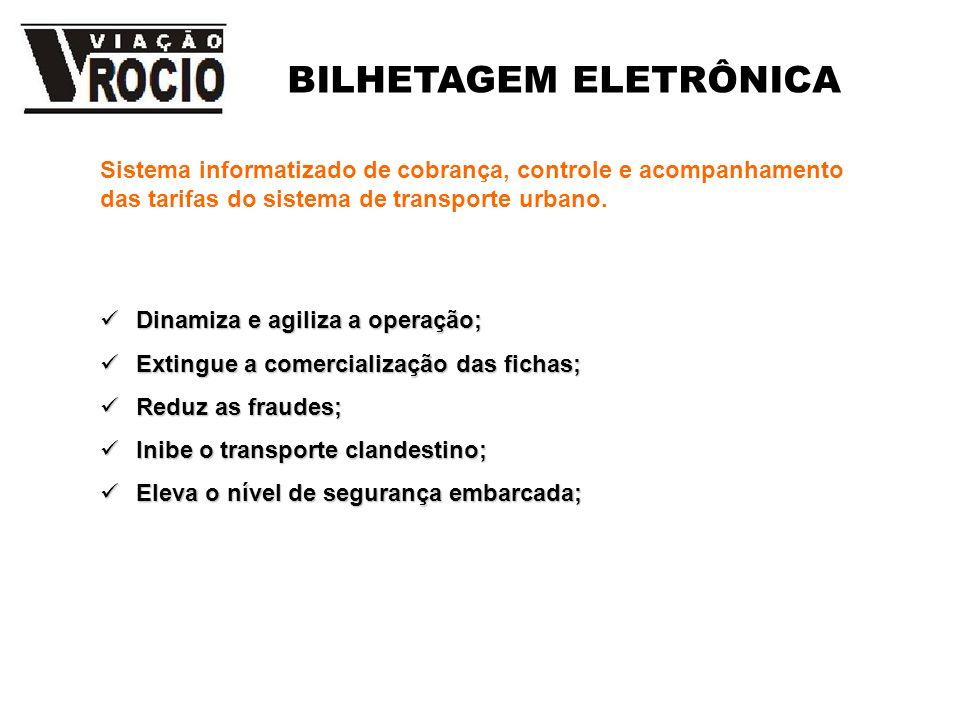 BILHETAGEM ELETRÔNICA Sistema informatizado de cobrança, controle e acompanhamento das tarifas do sistema de transporte urbano.