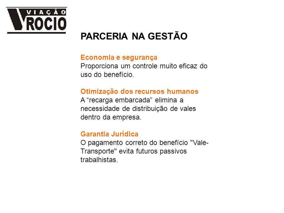 PARCERIA NA GESTÃO Economia e segurança Proporciona um controle muito eficaz do uso do benefício. Otimização dos recursos humanos A recarga embarcada