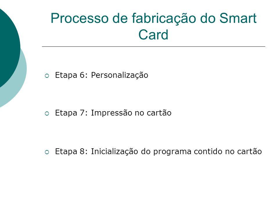 Processo de fabricação do Smart Card Etapa 6: Personalização Etapa 7: Impressão no cartão Etapa 8: Inicialização do programa contido no cartão