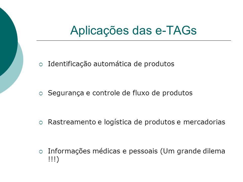 Aplicações das e-TAGs Identificação automática de produtos Segurança e controle de fluxo de produtos Rastreamento e logística de produtos e mercadoria