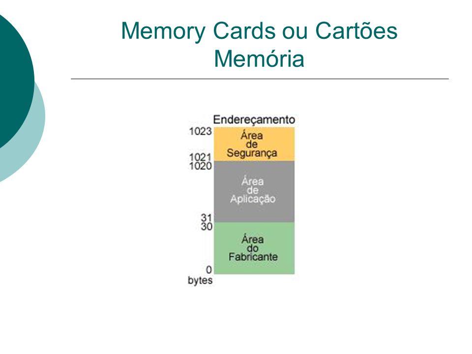 Resposta 2 Por contato físico: Cartões microprocessados Sem contato físico: Cartões memória