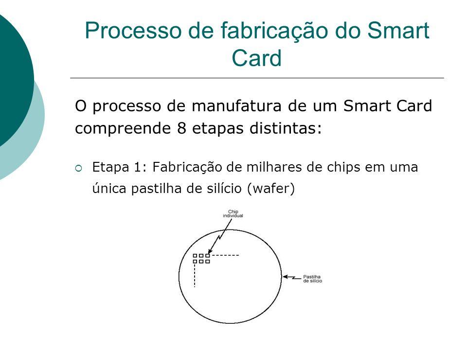 Processo de fabricação do Smart Card O processo de manufatura de um Smart Card compreende 8 etapas distintas: Etapa 1: Fabricação de milhares de chips
