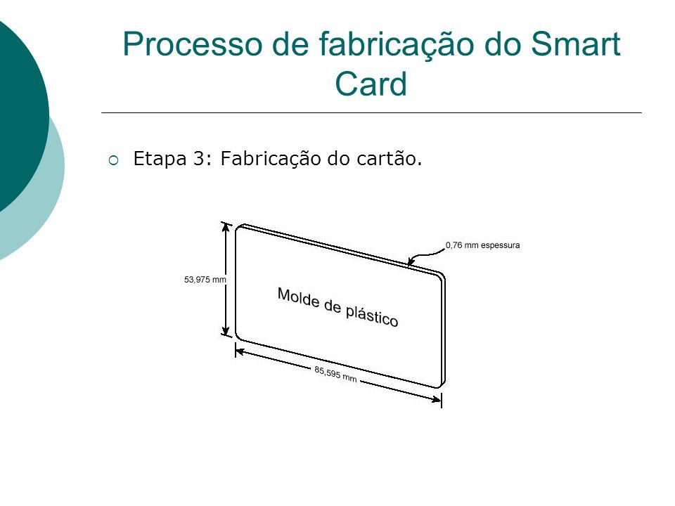 Processo de fabricação do Smart Card Etapa 4: Inserção do chip no cartão Etapa 5: Pré-personalização