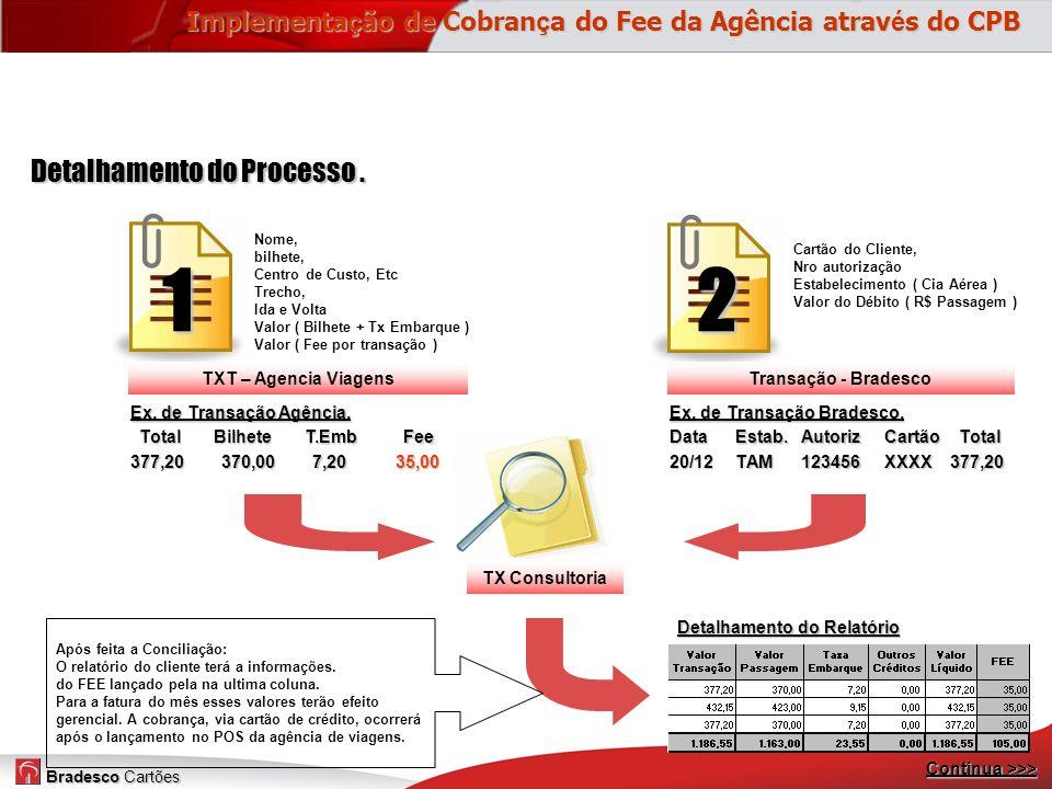 Bradesco Cartões Detalhamento do Processo. TX Consultoria Transação - BradescoTXT – Agencia Viagens Nome, bilhete, Centro de Custo, Etc Trecho, Ida e