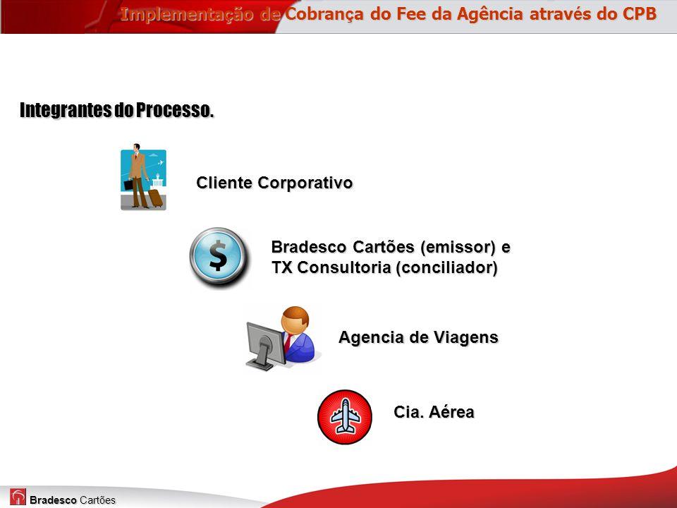 Bradesco Cartões Integrantes do Processo. Agencia de Viagens Cliente Corporativo Cia. Aérea Bradesco Cartões (emissor) e TX Consultoria (conciliador)