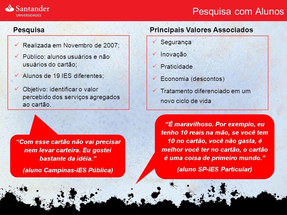 Pesquisa com Alunos Pesquisa Realizada em Novembro de 2007; Público: alunos usuários e não usuários do cartão; Alunos de 19 IES diferentes; Objetivo: