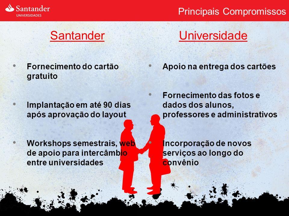 Principais Compromissos Santander Fornecimento do cartão gratuito Implantação em até 90 dias após aprovação do layout Workshops semestrais, web de apo