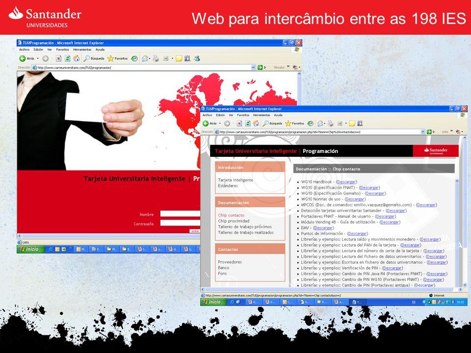 Universidades usuárias no Brasil