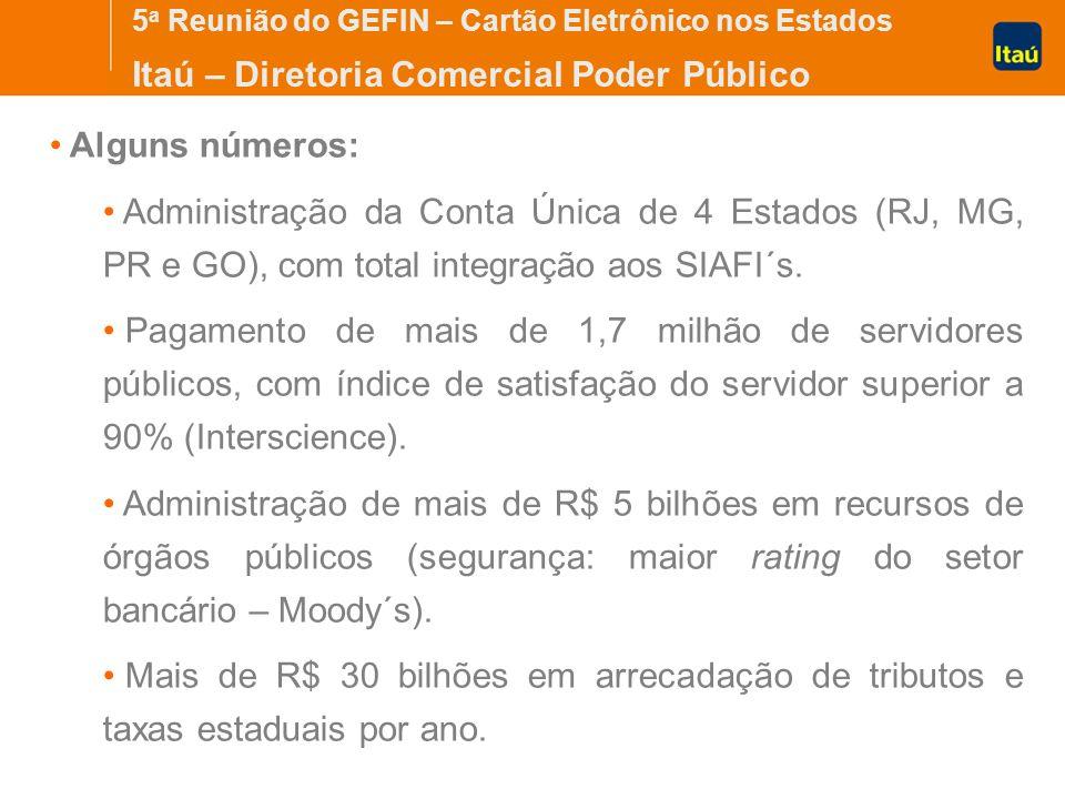 5 a Reunião do GEFIN – Cartão Eletrônico nos Estados Situação Atual Maioria dos Estados ainda não utiliza cartão eletrônico para a realização de pequenas despesas.