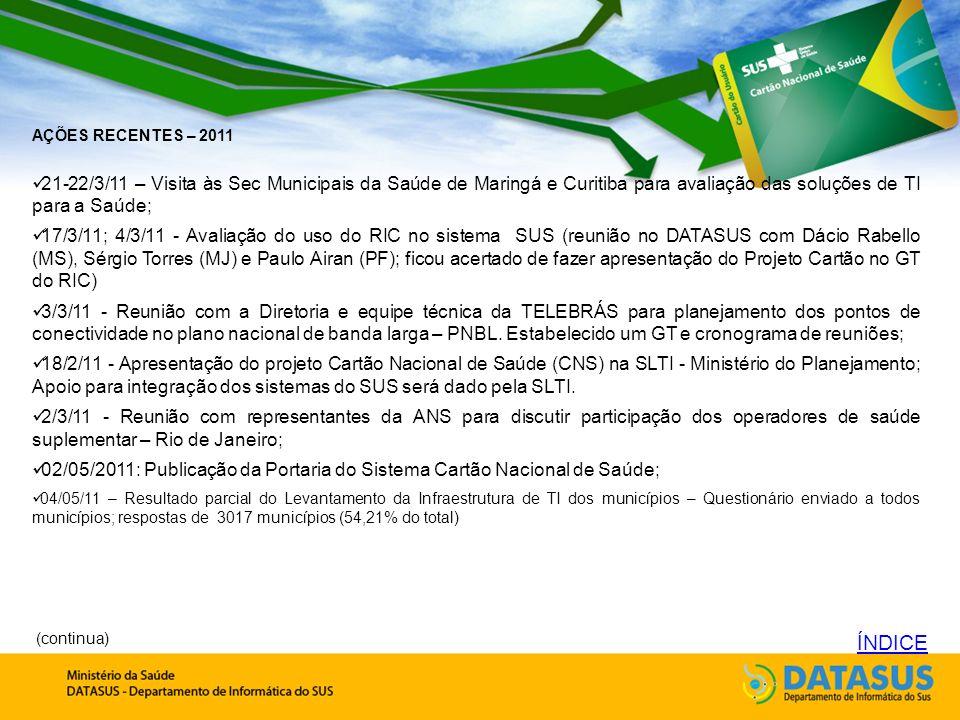 AÇÕES RECENTES – 2011 21-22/3/11 – Visita às Sec Municipais da Saúde de Maringá e Curitiba para avaliação das soluções de TI para a Saúde; 17/3/11; 4/3/11 - Avaliação do uso do RIC no sistema SUS (reunião no DATASUS com Dácio Rabello (MS), Sérgio Torres (MJ) e Paulo Airan (PF); ficou acertado de fazer apresentação do Projeto Cartão no GT do RIC) 3/3/11 - Reunião com a Diretoria e equipe técnica da TELEBRÁS para planejamento dos pontos de conectividade no plano nacional de banda larga – PNBL.