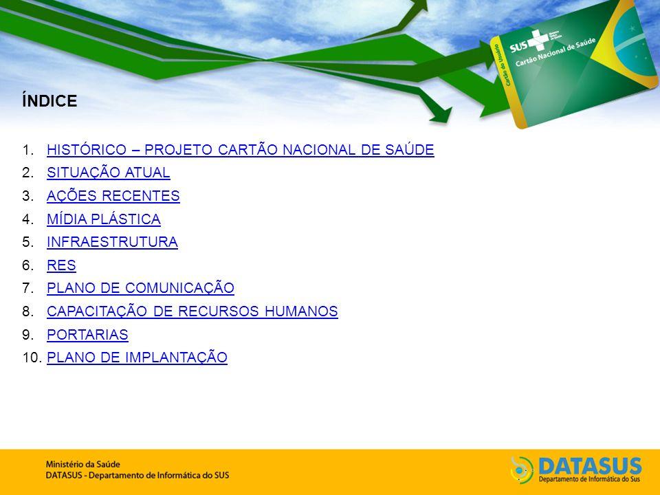 ÍNDICE 1.HISTÓRICO – PROJETO CARTÃO NACIONAL DE SAÚDEHISTÓRICO – PROJETO CARTÃO NACIONAL DE SAÚDE 2.SITUAÇÃO ATUALSITUAÇÃO ATUAL 3.AÇÕES RECENTESAÇÕES RECENTES 4.MÍDIA PLÁSTICAMÍDIA PLÁSTICA 5.INFRAESTRUTURAINFRAESTRUTURA 6.RESRES 7.PLANO DE COMUNICAÇÃOPLANO DE COMUNICAÇÃO 8.CAPACITAÇÃO DE RECURSOS HUMANOSCAPACITAÇÃO DE RECURSOS HUMANOS 9.PORTARIASPORTARIAS 10.PLANO DE IMPLANTAÇÃOPLANO DE IMPLANTAÇÃO