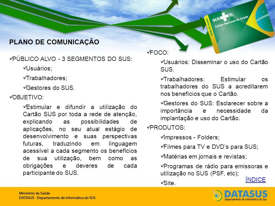 PLANO DE COMUNICAÇÃO PÚBLICO ALVO - 3 SEGMENTOS DO SUS: Usuários; Trabalhadores; Gestores do SUS.