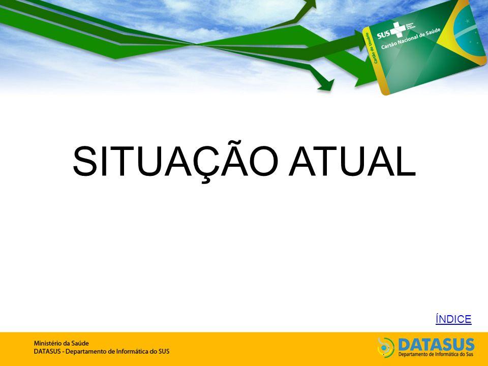 SITUAÇÃO ATUAL ÍNDICE