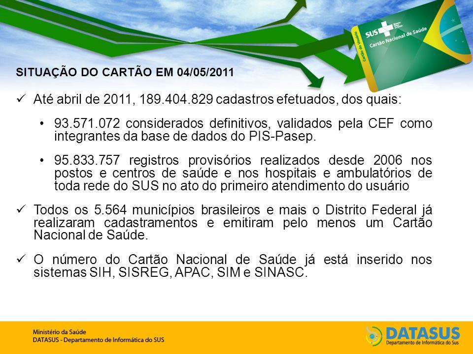 PORTARIAS SISTEMA CARTÃO NACIONAL DE SAÚDE Publicada no DOU de 02/05/2011 PADRÕES DE INTEROPRABILIDADE Consulta Pública até 18/05/2011 Audiência pública em maio REGULAMENTAR A OBRIGATORIEDADE DO USO DO CARTÃO EM INTERNAÇÕES HOSPITALARES E AGENDAMENTOS (SGEP e SAS) Minuta elaborada DETERMINAR A DECLARAÇÃO DE NASCIDOS VIVOS (DN) COMO DOCUMENTO FORTE DE CADASTRO DO SISTEMA CARTÃO E REGULAMENTAR A OBRIGATORIEDADE DO USO DO CARTÃO NA FICHA INDIVIDUAL DE NOTIFICAÇÃO (FIN) (SGEP e SVS) Minuta elaborada ÍNDICE