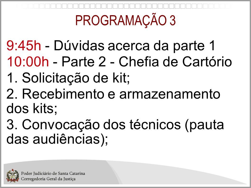 PROGRAMAÇÃO 4 4.Acompanhamento da coleta; 5. Preenchimento dos dados no sistema (internet) 6.