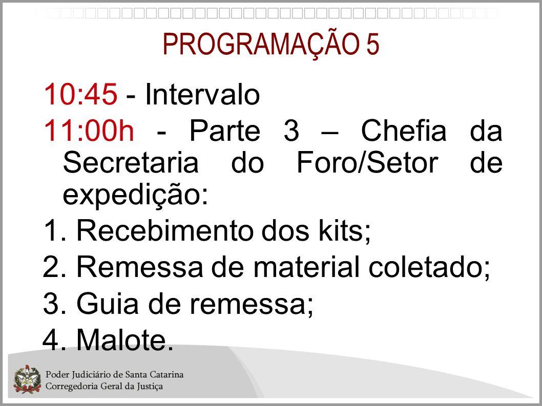 PROGRAMAÇÃO 5 10:45 - Intervalo 11:00h - Parte 3 – Chefia da Secretaria do Foro/Setor de expedição: 1. Recebimento dos kits; 2. Remessa de material co