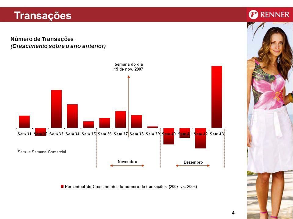 25 Pagamento de Dividendos * Conforme cotação da ação de R$ 36,00 em 28/12/2007