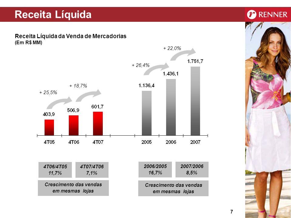 8 +18,1% + 14,3% Lojas Centros de Distribuição Operações de Lojas Distribuição Geográfica (Em 31 de Dezembro de 2007) Área de Vendas e Número de Lojas (Em mil m 2 ) 81 lojas 95 lojas 66 lojas