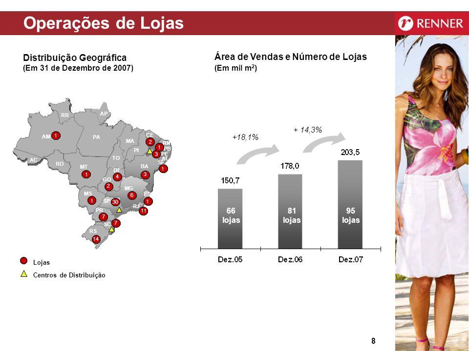 9 + 14,5% + 5,2% Produtividade das Lojas Receita Líquida da Venda de Mercadorias por m 2 (Em R$ por m 2 ) + 8,4% + 3,3%