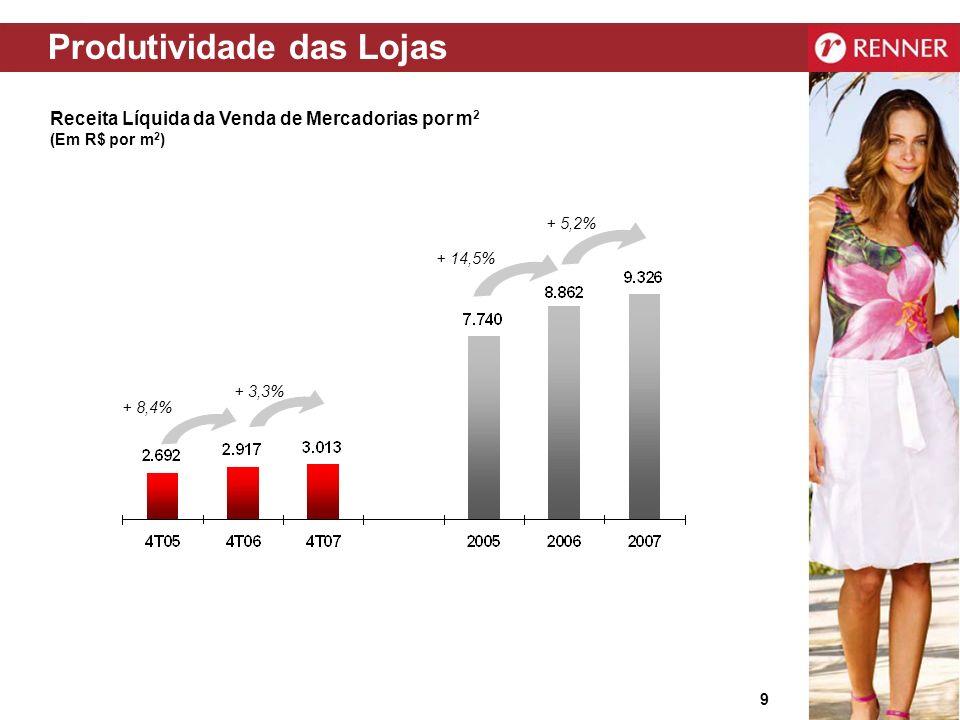 10 + 27,2% + 20,6% Ganhos de eficiência advindos de melhorias nos processos de compras e administração de estoques.