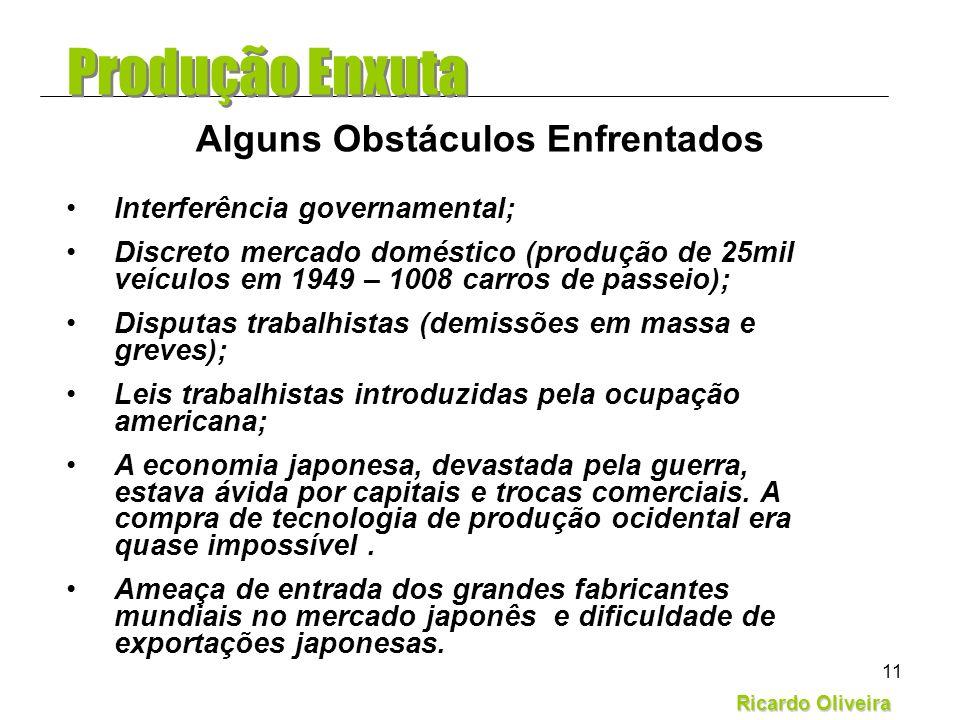 Ricardo Oliveira 11 Interferência governamental; Discreto mercado doméstico (produção de 25mil veículos em 1949 – 1008 carros de passeio); Disputas tr