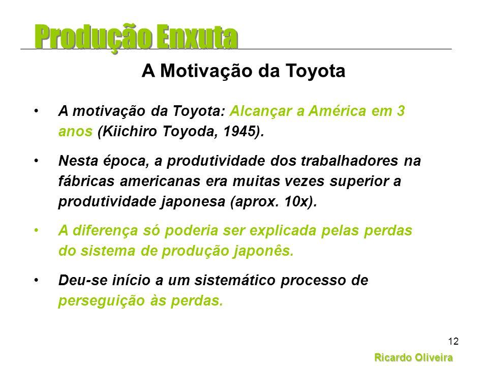 Ricardo Oliveira 12 A motivação da Toyota: Alcançar a América em 3 anos (Kiichiro Toyoda, 1945). Nesta época, a produtividade dos trabalhadores na fáb
