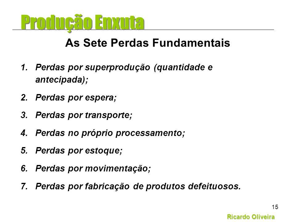 Ricardo Oliveira 15 1.Perdas por superprodução (quantidade e antecipada); 2.Perdas por espera; 3.Perdas por transporte; 4.Perdas no próprio processame