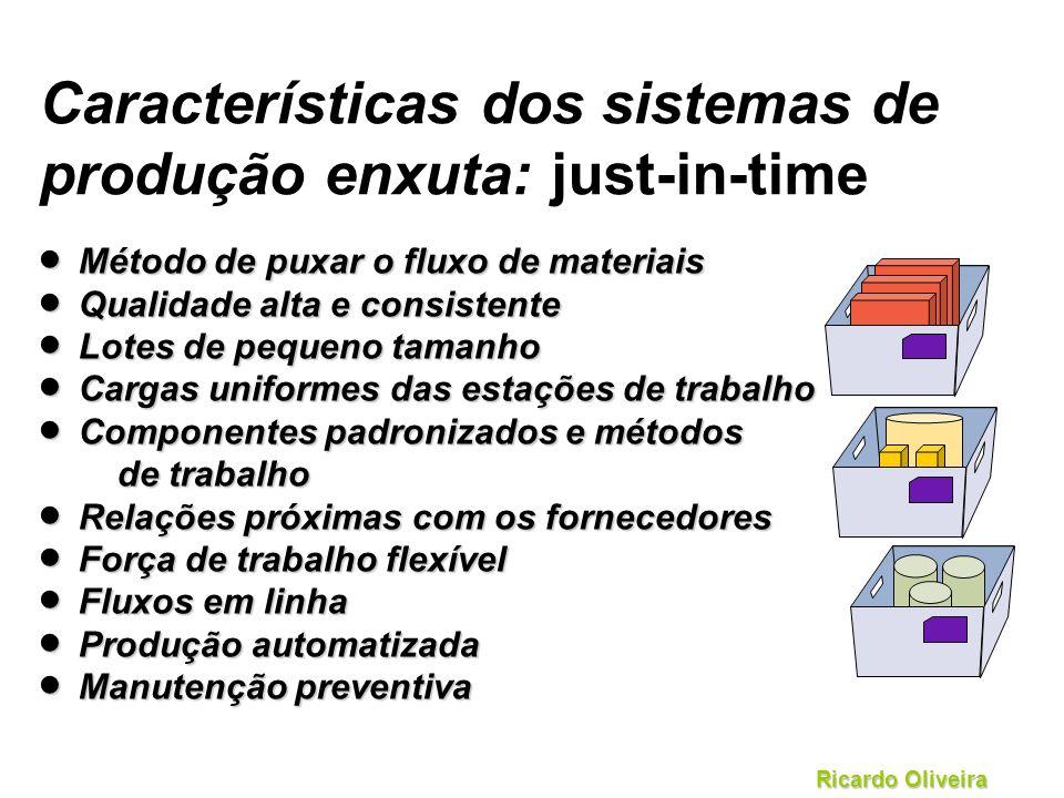 Ricardo Oliveira Características dos sistemas de produção enxuta: just-in-time Método de puxar o fluxo de materiais Método de puxar o fluxo de materia