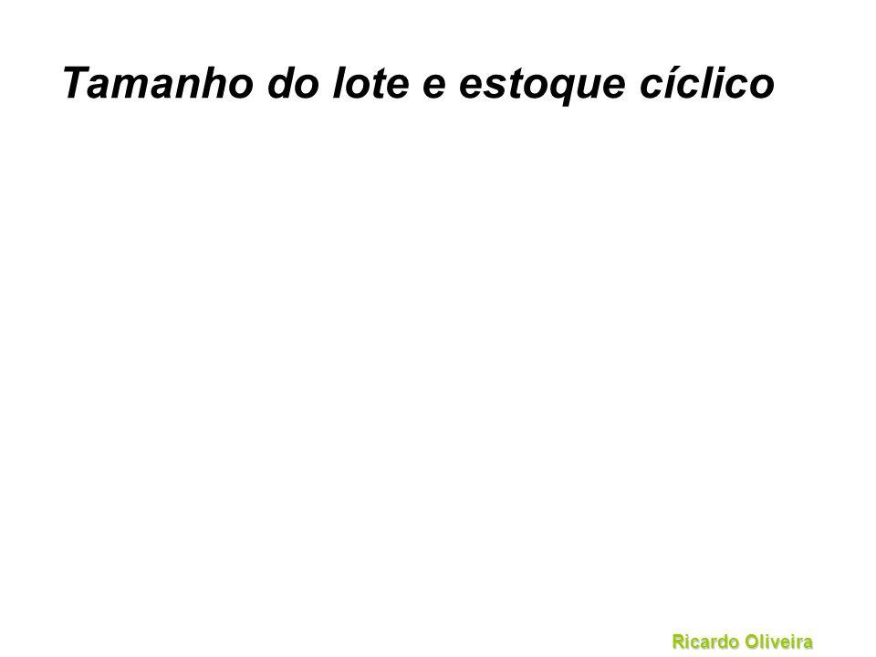 Ricardo Oliveira Tamanho do lote e estoque cíclico