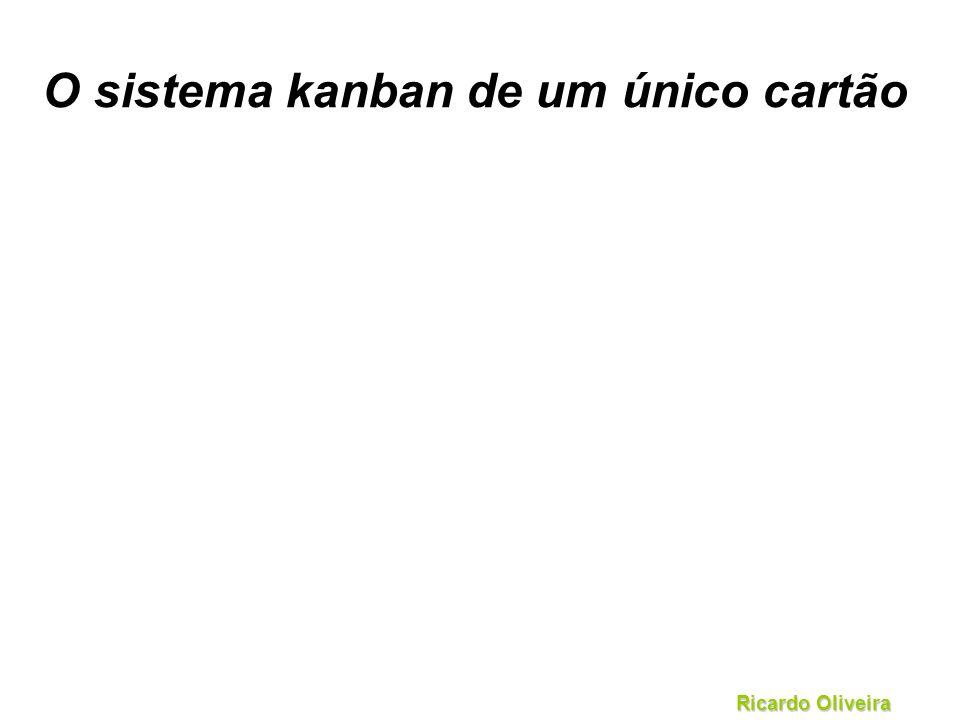 Ricardo Oliveira O sistema kanban de um único cartão
