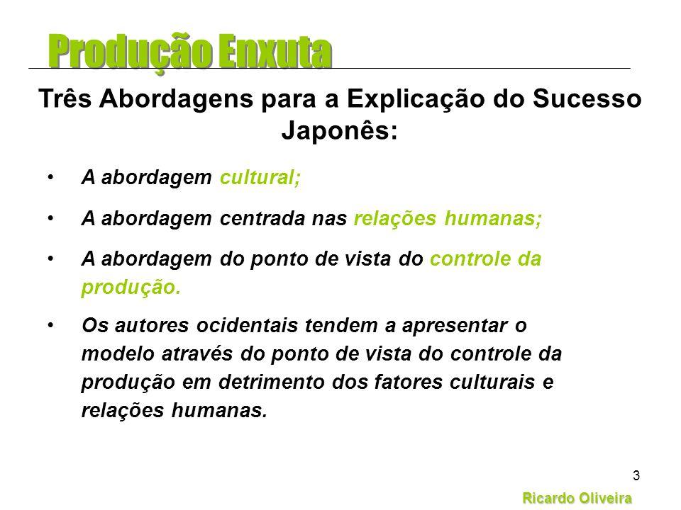 Ricardo Oliveira 3 Produção Enxuta A abordagem cultural; A abordagem centrada nas relações humanas; A abordagem do ponto de vista do controle da produ
