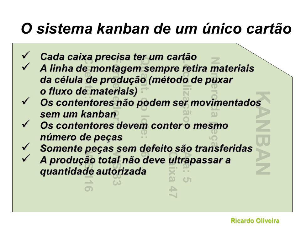 Ricardo Oliveira O sistema kanban de um único cartão KANBAN Número da peça:1234567Z Localização:Ala: 5 Caixa 47 Quant. do lote:6 Fornecedor:WS 83 Clie