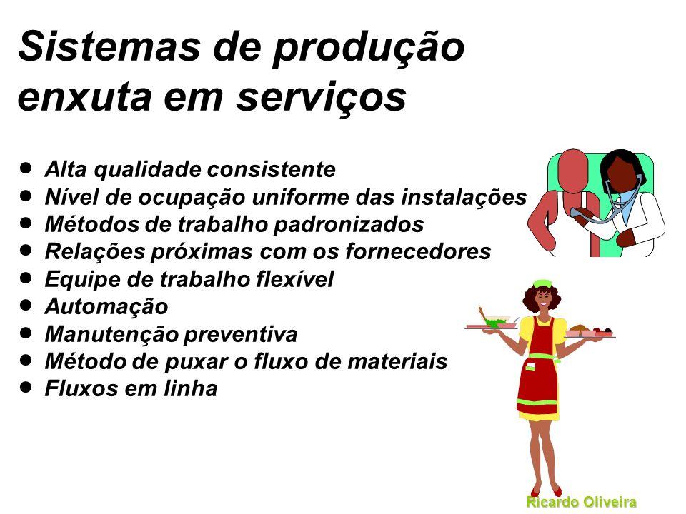 Ricardo Oliveira Sistemas de produção enxuta em serviços Alta qualidade consistente Nível de ocupação uniforme das instalações Métodos de trabalho pad