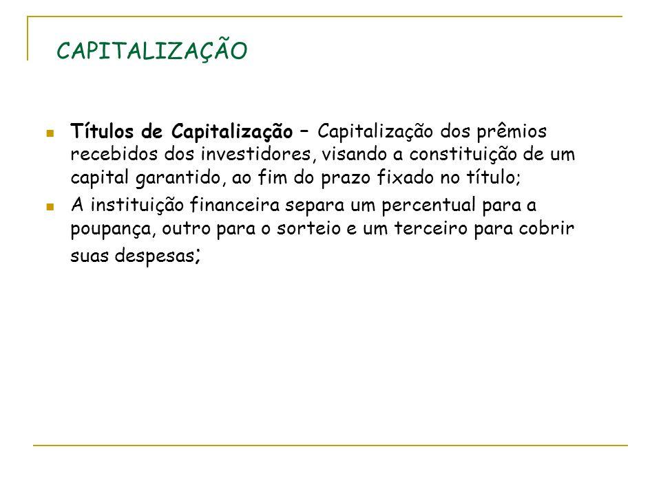 CAPITALIZAÇÃO Títulos de Capitalização – Capitalização dos prêmios recebidos dos investidores, visando a constituição de um capital garantido, ao fim